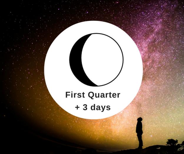 FQ+3 Lunar Calendar Moon Cycle Rambling Waxing Gibbous Moon